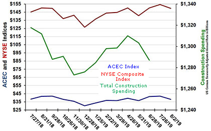 ACEC Stock Index